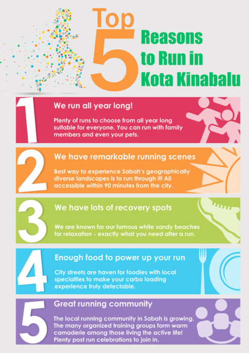 Top 5 reasons to run in Kota Kinabalu