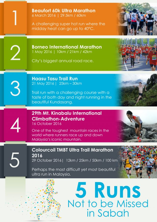Five runs not to be missed in Sabah